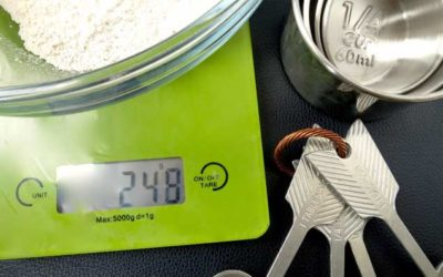 HOW TO MEASURE INGREDIENTS THE RIGHT WAY